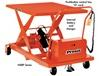 PRESTO PORTABLE ELECTRIC SCISSOR LIFTS